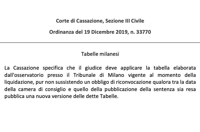Tabelle milanesi – Cassazione Ordinanza del 19 Dicembre 2019, n. 33770